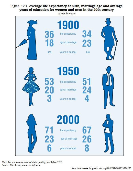 Tuổi thọ trung bình của loài người tương đối ngắn. ,sự thật cuộc sống