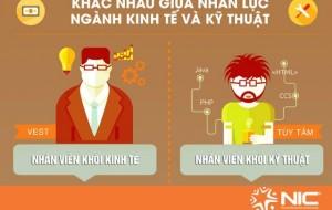 Sự khác nhau giữa nhân viên kinh tế và nhân viên kĩ thuật
